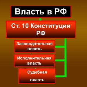 Органы власти Антропово