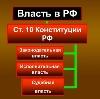 Органы власти в Антропово